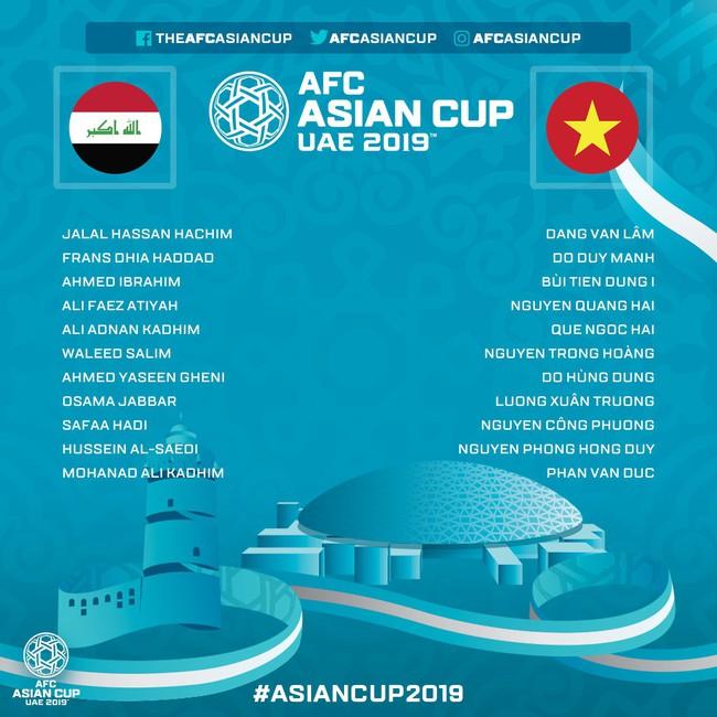 Nhận thất bại vô cùng đáng tiếc trước Iraq, chuỗi bất bại của đội tuyển Việt Nam dừng lại ở con số 18 - Ảnh 2.