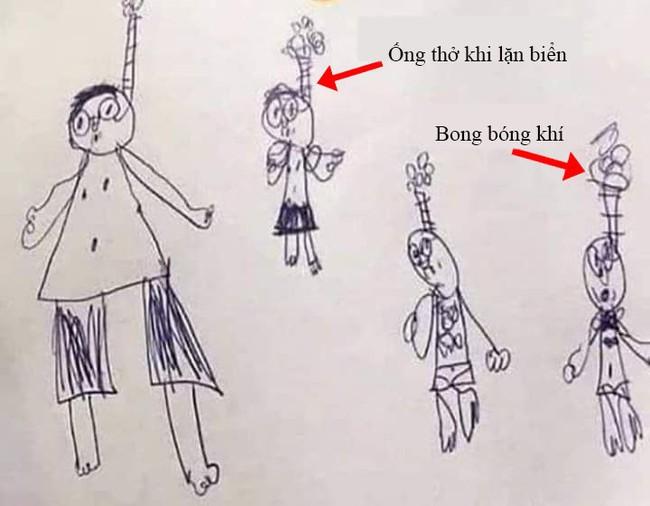 """Nhìn tranh, tưởng học sinh của mình bị trầm cảm, cô giáo vội gặp riêng để hỏi thăm và câu trả lời khiến cô """"ngã ngửa"""" - Ảnh 2."""