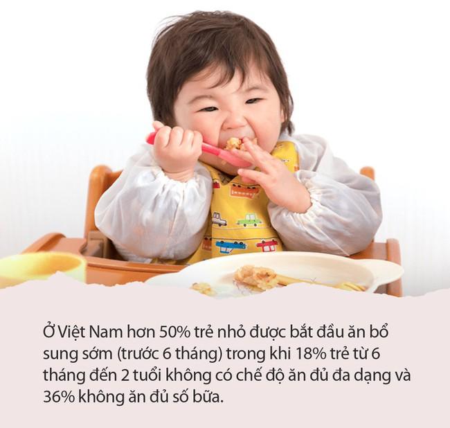 Những sai lầm phổ biến khi cho con ăn bổ sung nhiều mẹ mắc phải mà không hề nhận ra - Ảnh 2.