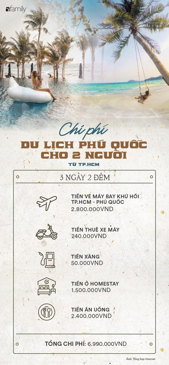 Du lịch Phú Quốc  - Ảnh 37.
