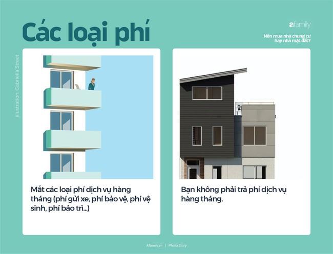 So sánh nhà chung cư và nhà mặt đất, nhà nào tốt hơn? - Ảnh 1.