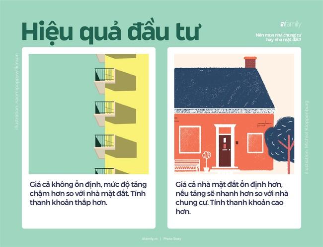So sánh nhà chung cư và nhà mặt đất, nhà nào tốt hơn? - Ảnh 6.