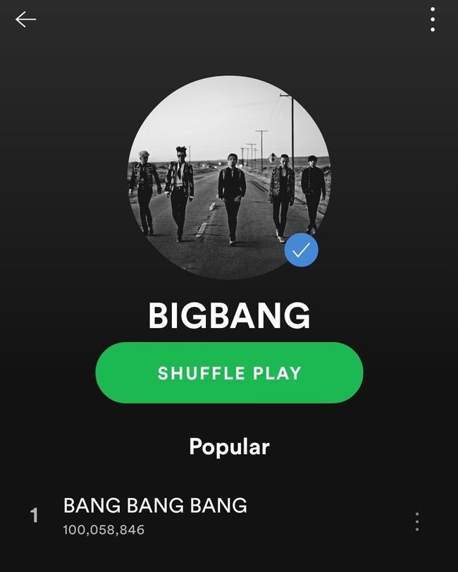"""Không thua kém """"đàn em"""" BLACKPINK, BIGBANG sở hữu thành tích là idol gen 2 đầu tiên có ca khúc đạt 100 triệu lượt stream trên Spotify - Ảnh 1."""