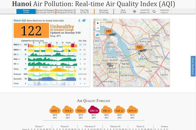 Vẫn thuộc top đầu những thành phố ô nhiễm không khí nhất thế giới, Hà Nội đã nhận được cái nhìn khách quan hơn trên AirVisual - Ảnh 3.