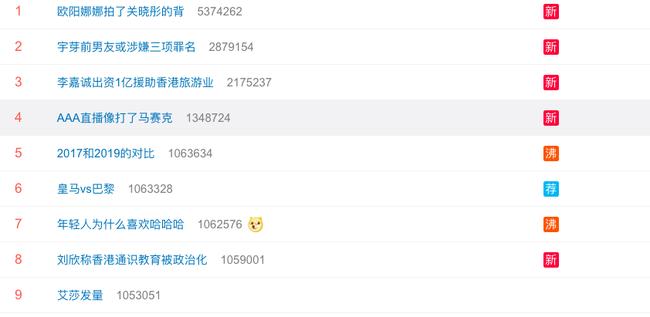 """AAA 2019 tại Việt Nam trở thành """"trò hề"""", bị fan quốc tế mỉa mai """"lễ trao giải thô sơ nhất lịch sử"""" - Ảnh 7."""