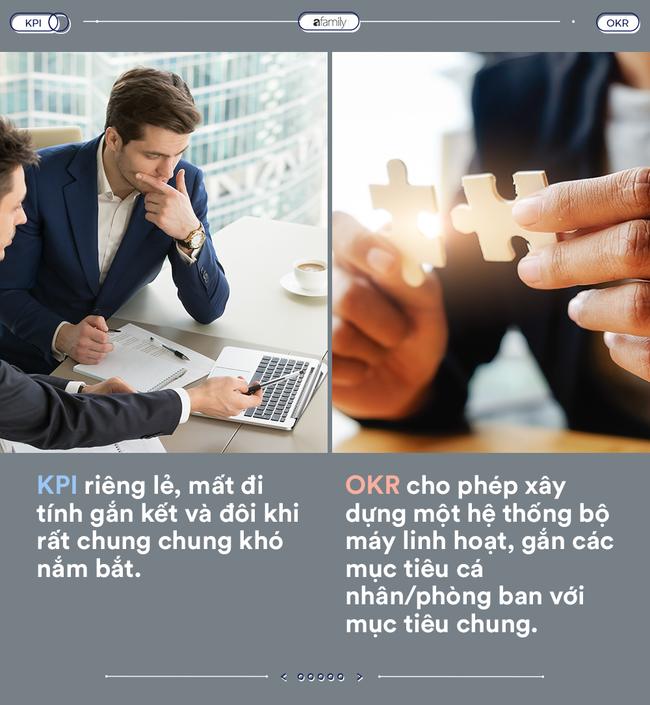 KPI và OKR: Làm rõ 2 thuật ngữ các sếp rất thích nhưng khiến chị em công sở sợ hết hồn! - Ảnh 4.