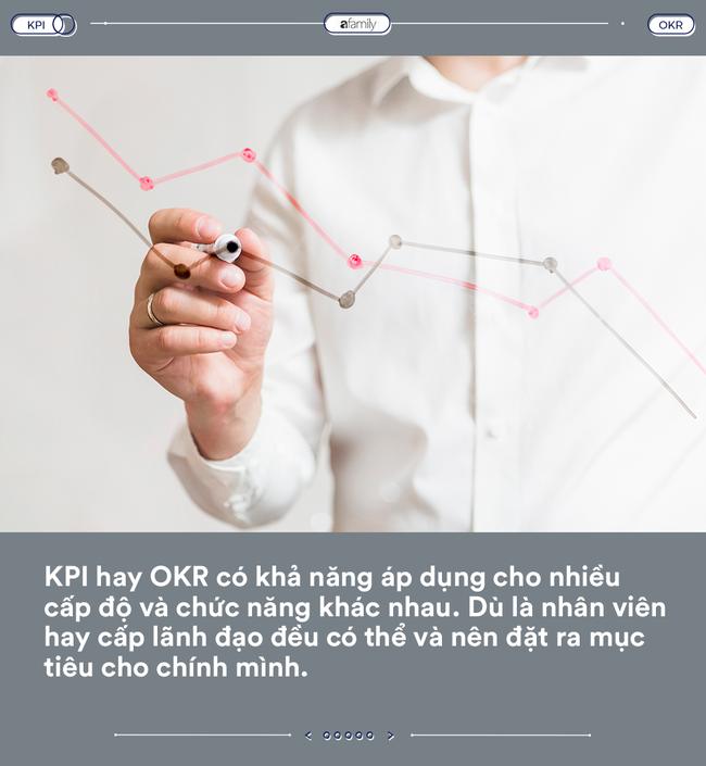 KPI và OKR: Làm rõ 2 thuật ngữ các sếp rất thích nhưng khiến chị em công sở sợ hết hồn! - Ảnh 2.