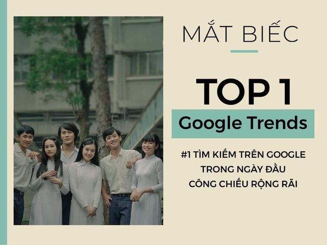 """Giữa ồn ào bị tố PR quá đà, """"Mắt Biếc"""" vẫn lọt Top Google Trends, chuyện tình Ngạn - Hà Lan làm khán giả điên đảo  - Ảnh 2."""
