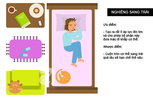 Lợi ích và tác hại của từng tư thế ngủ, tư thế ngủ thứ 4 được coi là tốt nhất - Ảnh 4.