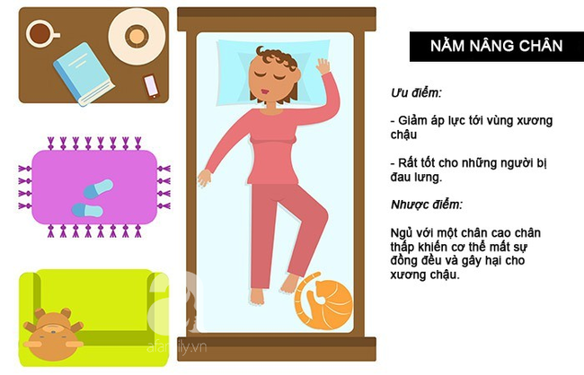Lợi ích và tác hại của từng tư thế ngủ, tư thế ngủ thứ 4 được coi là tốt nhất - Ảnh 5.
