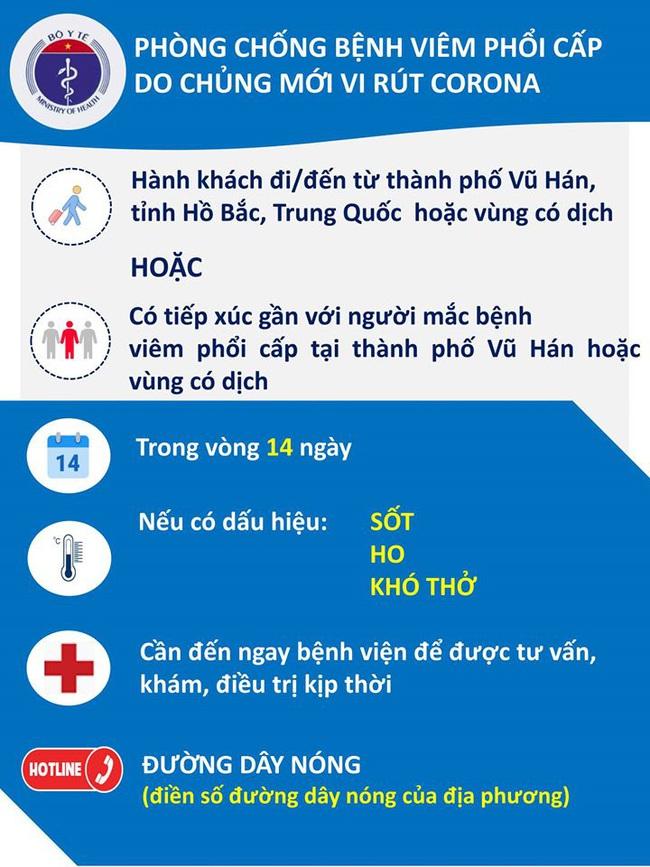 Các biện pháp phòng chống dịch