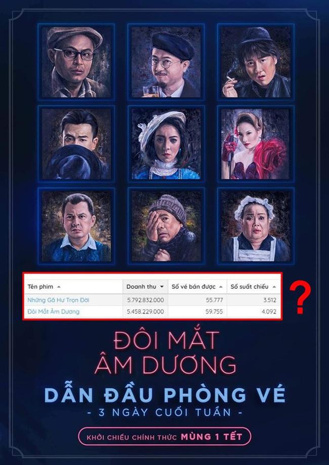 """""""Đôi mắt âm dương"""" bị vu nói dối doanh thu, Thu Trang đáp trả gay gắt, Trấn Thành lên tiếng khơi lại scandal năm xưa  - Ảnh 3."""