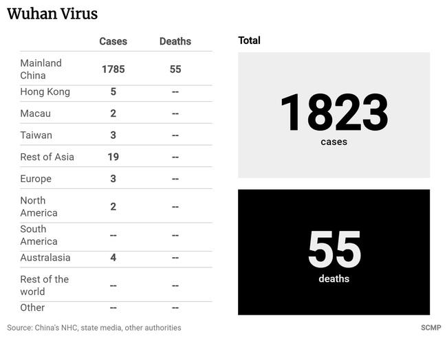 Trung Quốc xây dựng BV mới thứ hai ở Vũ Hán, gửi hàng trăm nhân viên y tế ra tiền tuyến để đối phó với dịch coronavirus giết người - Ảnh 4.