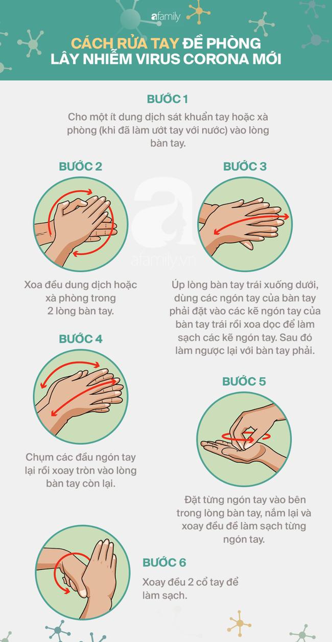 Phòng tránh virus corona hiệu quả: Bạn đã thực sự rửa tay đúng cách? - Ảnh 3.