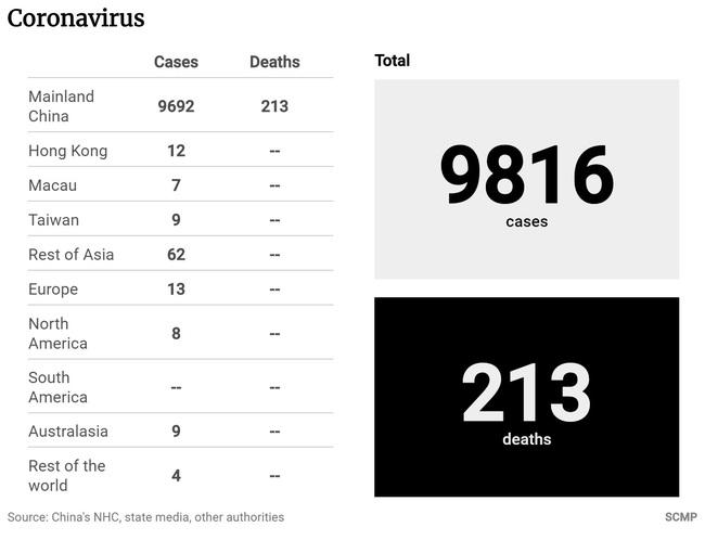 Virus corona: Chuyên gia y tế Trung Quốc cảnh báo bệnh nhân đã khỏi vẫn có thể bị nhiễm bệnh trở lại - Ảnh 3.