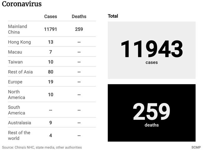 20 bệnh nhân nhiễm virus đã được phép xuất viện tại Trung Quốc - Ảnh 6.