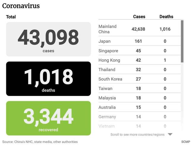 Cập nhật: 2 trong số các trường hợp nhiễm virus corona mới ở Anh là nhân viên y tế, hơn 1.000 đã chết, WHO vẫn thúc giục thực hiện biện pháp này để ngăn chặn - Ảnh 1.