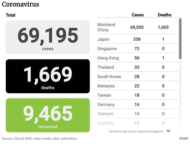 Cập nhật: Số ca tử vong do Covid-19 ổn định, số ca mắc mới giảm, Trung Quốc khử trùng, cách ly tiền giấy để ngăn chặn dịch - Ảnh 1.