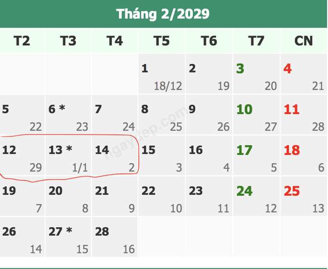 Vừa qua Valentine chưa lâu, cư dân mạng lại rần rần ngóng đợi ngày lễ tình nhân của năm 2029 bởi sự kiện đặc biệt ngàn năm có một!  - Ảnh 2.