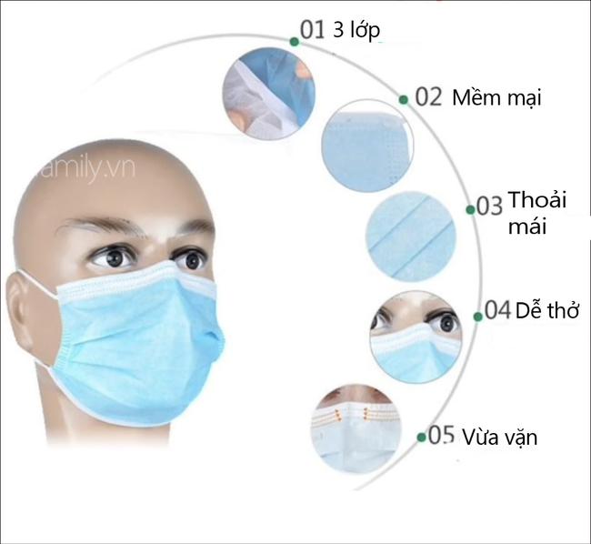 Hướng dẫn các mẹ cách dạy con đeo khẩu trang đúng chuẩn để phòng bệnh giữa mùa dịch do virus nCoV - Ảnh 1.