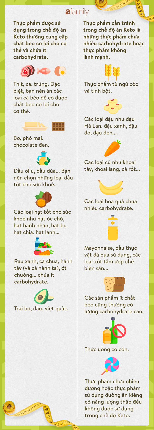 Hot Facebooker Tô Hưng Giang chia sẻ về chế độ ăn Keto đang làm mưa làm gió trong hội chị em - Ảnh 10.