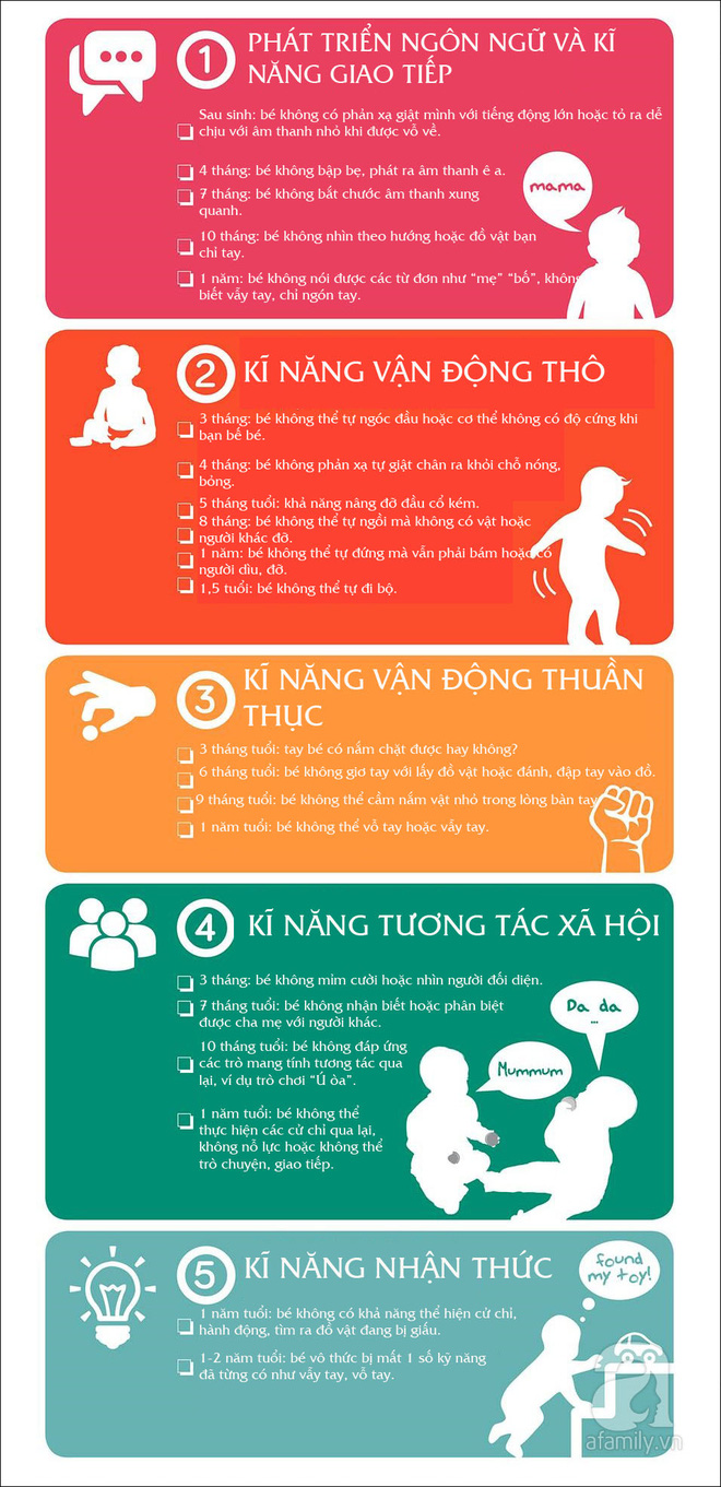 Có những dấu hiệu báo trước tình trạng chậm phát triển ở trẻ bố mẹ cần chú ý - Ảnh 2.
