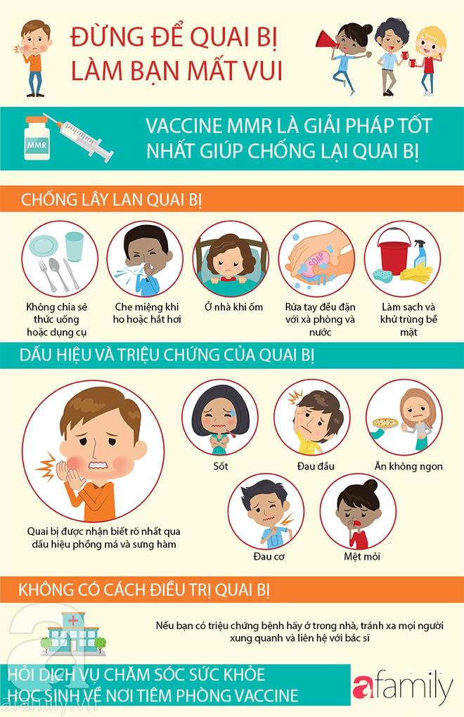 23 lời khuyên hữu ích giúp mẹ chăm trẻ mắc quai bị tại nhà mau chóng khỏi bệnh - Ảnh 4.