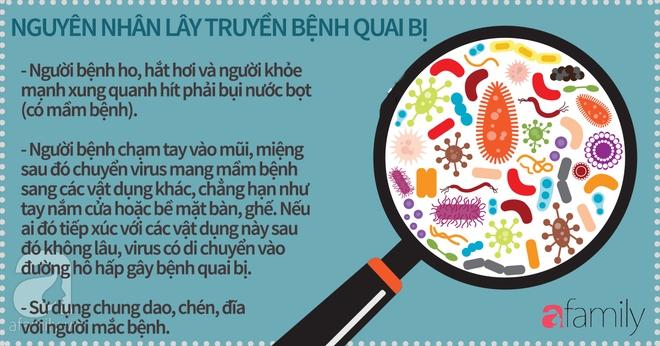 23 lời khuyên hữu ích giúp mẹ chăm trẻ mắc quai bị tại nhà mau chóng khỏi bệnh - Ảnh 3.