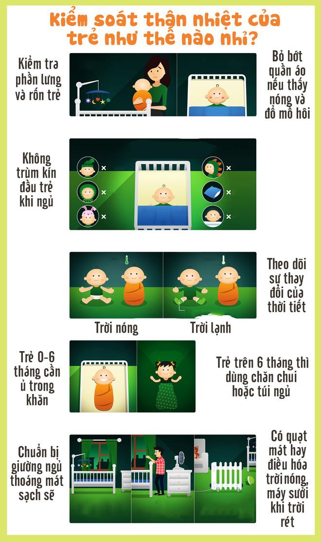 9 cách hạ sốt cho trẻ tưởng tốt lại khiến bệnh nặng thêm và đây mới là 6 bước điều trị đúng trong mùa lạnh - Ảnh 2.