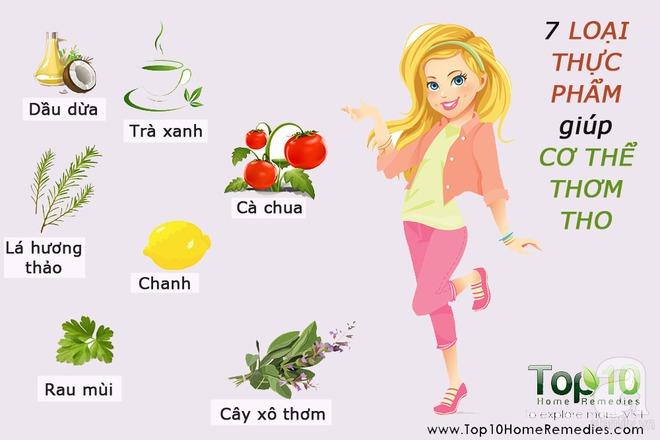 7 loại thực phẩm giúp cơ thể bạn thơm tho khiến người bên cạnh cũng thích - Ảnh 2.