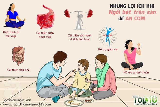 Ngồi bệt trên sàn để ăn cơm và những lợi ích khiến bạn mắt chữ A miệng chữ O - Ảnh 2.