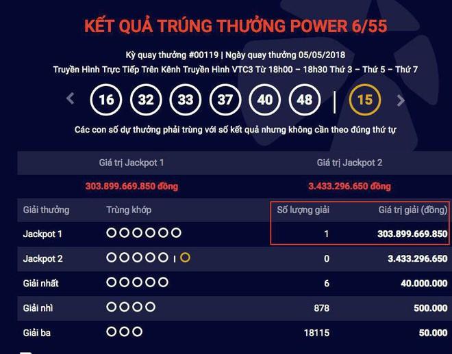 Chủ nhân giải độc đắc hơn 300 tỷ đồng mua vé Vietlott ở Hà Nội trước thời gian mở thưởng 1 ngày - Ảnh 1.