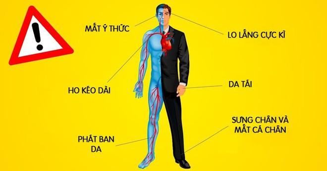 8 biểu hiện tưởng không liên quan đến tim nhưng lại là dấu hiệu cảnh báo tim của bạn đang gặp rắc rối - Ảnh 1.