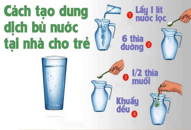 6 cách bù nước đúng đắn khi chăm sóc trẻ ốm sốt, tiêu chảy để con không xảy ra tình trạng càng uống càng nôn - Ảnh 2.