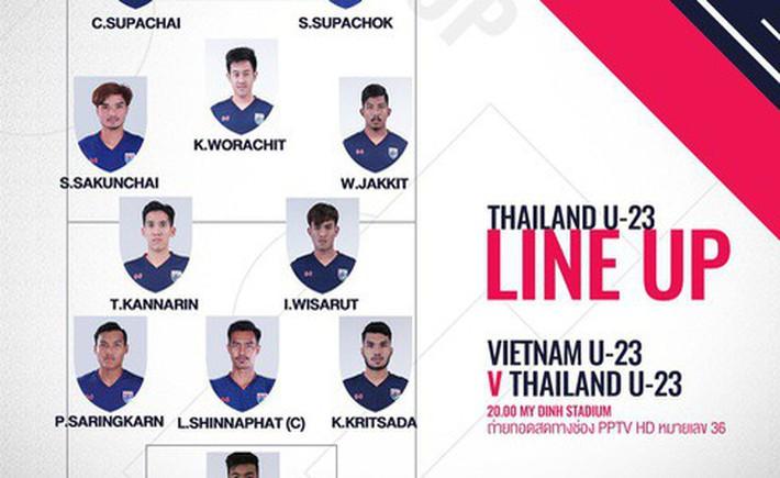 U23 Việt Nam 4-0 U23 Thái Lan: Thắng người Thái với tỷ số đậm nhất lịch sử, thầy trò HLV Park Hang-seo hiên ngang vượt qua vòng loại giải U23 châu Á - Ảnh 7.