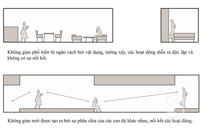 Căn hộ 75m² tọa lạc trên tầng 21 mang đậm dấu ấn hiện đại ở Sài Gòn ai nhìn cũng mê - Ảnh 1.