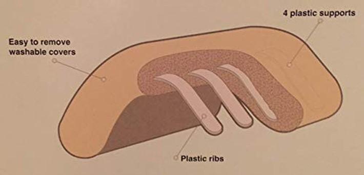 Không chỉ gối đầu, chiếc gối thông minh này còn ngăn chặn tê tay khi bạn muốn gác đầu lên tay chồng để ngủ ngon - Ảnh 3.