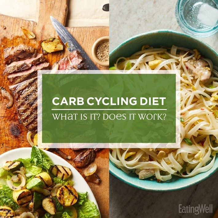 EatingWell-Carb-Cycling-Diet-960x960_0