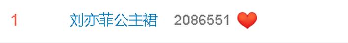 Hóa công chúa cổ tích, Lưu Diệc Phi lên thẳng top 1 Weibo nhưng chung khung hình với Triệu Lệ Dĩnh lại thấy có vấn đề - Ảnh 5.